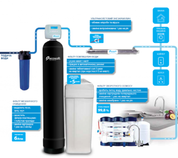 купить Компактный фильтр умягчения воды Ecosoft FU1252CE (6pc) в Кишинёве