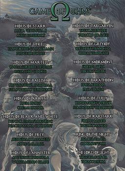 купить Game Of Ohms 30ml в Кишинёве