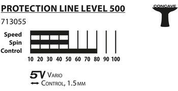 купить Ракетка для настольного тенниса Donic Protection Line S500 / 713055, 1.5 мм (3210) в Кишинёве