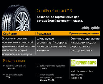 ContiEcoContact™ 3 185/65 R 14 T