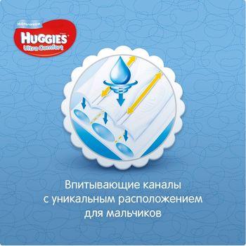 купить Подгузники для мальчиков Huggies Ultra Comfort 4 (8-14 кг)  80 шт. в Кишинёве