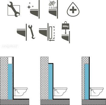 cumpără Instalatie pentru WC (Rama) suspendat 3/6 l SLIM 80  VISAM în Chișinău