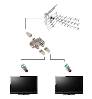 купить TV OPTICUM 1000+LTE в Кишинёве