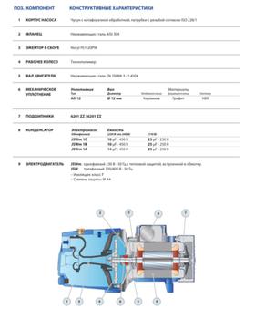 cumpără Pompă ejectoare auto-amorsare Pedrollo JSWm1AX 0.55 kW în Chișinău