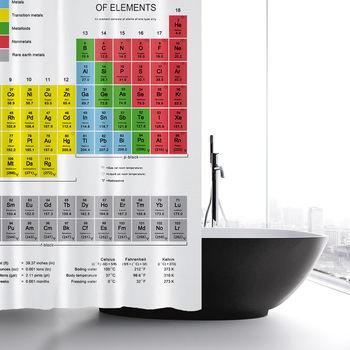 купить Tatkraft Periodic Table TEXTILE штора для ванной 17627 в Кишинёве