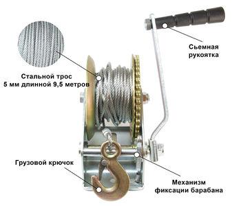 купить Лебёдка ручная барабанная для строительных мусоросбросов 450 kg L 10m в Кишинёве