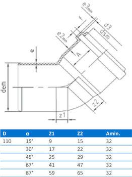 купить Отвод ПВХ ф. 110 x 15°  (нар.) BTH в Кишинёве
