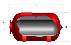 купить расширительный бак VHEF  200l горизонтальный   со сменной мембраной в Кишинёве