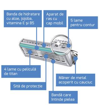 cumpără Aparat de ras tip sistem pentru bărbaţi Quattro Titanium Precision, 4 lame, 1 rezervă în Chișinău
