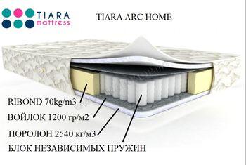 cumpără Salteaua ortopedica cu arcuri independente Tiara Arc Home 230*2000*2000 în Chișinău