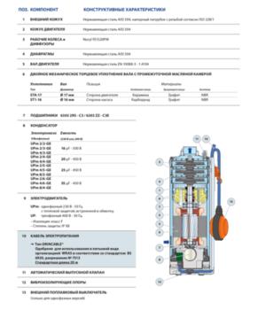 cumpără Pompa submersibila Pedrollo UPm2/4-GE 0.75 kW pina la 61 m în Chișinău