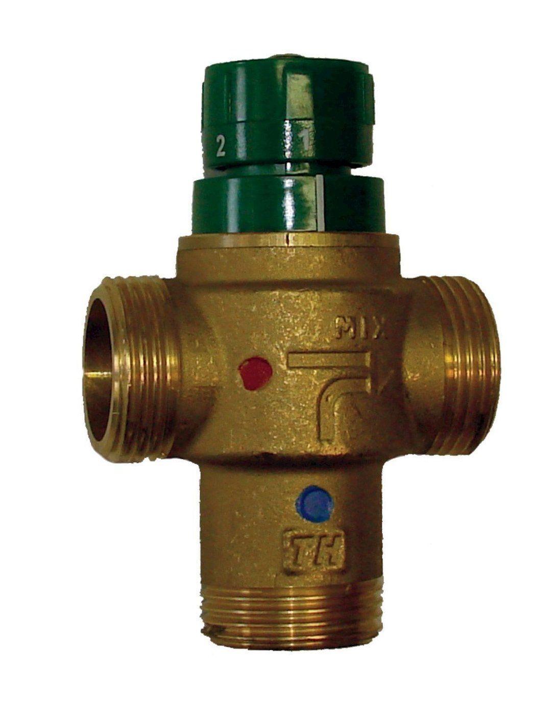 Teрмостатические смесительные вентили