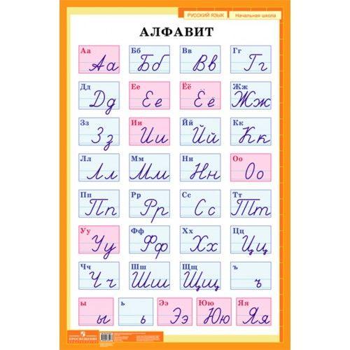 Таблицы и алфавиты