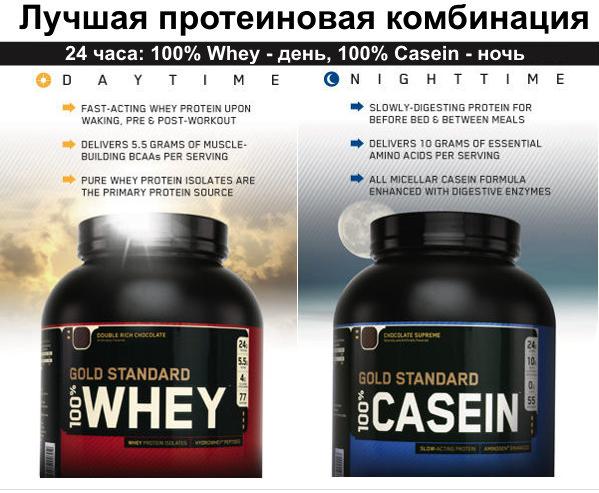 Какой протеин лучше для снижения веса