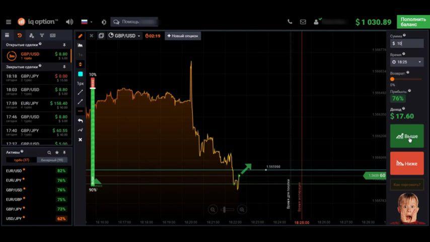 Как торговать бинарными опционами на новостях видео