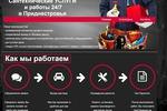 tisan.ru