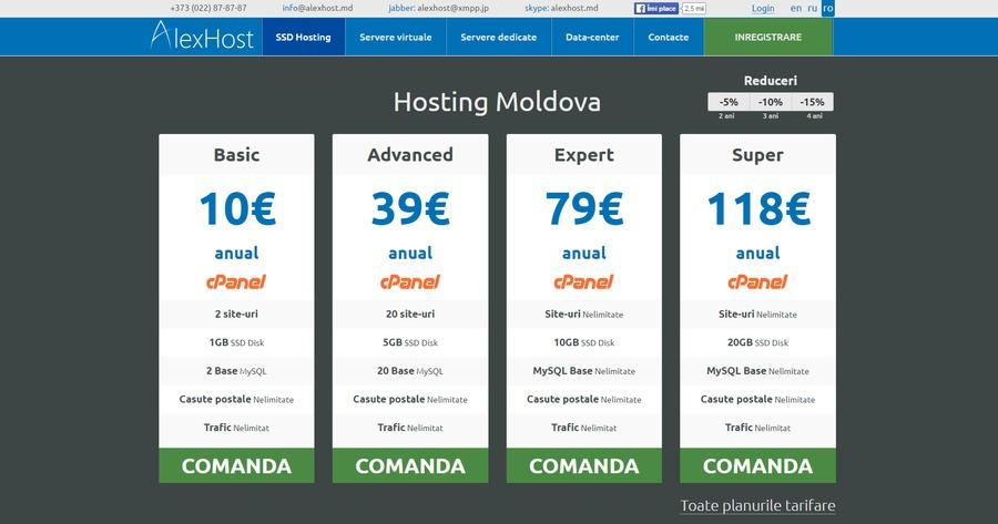 Топ 30 крупнейших хостинг-провайдеров как загрузить движок на хостинг