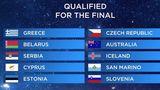Определены первые победители полуфинала «Евровидения»