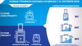 Fly One S.R.L. объявляет о новых правилах перевозки ручной клади ®