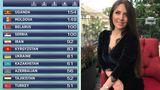 Представительница Молдовы заняла II место на музыкальном конкурсе в Баку