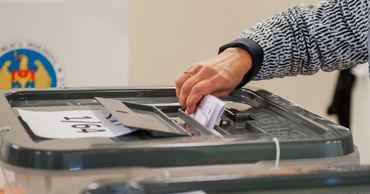 ПСРМ с первого тура победила на выборах в 124 населенных пунктах страны.