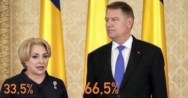 Клаус Йоханнис переизбран президентом Румынии на второй срок