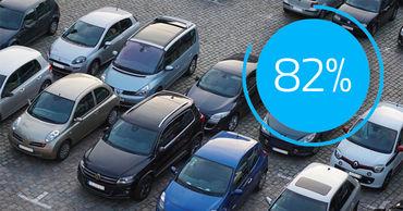 Более 82 % автомобилей, зарегистрированных в Молдове, старше 10 лет.
