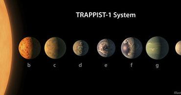 Ученые: У некоторых звезд может быть до семи обитаемых планет. Фото: ria.ru.