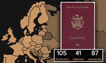 Граждане Молдовы могут свободно посещать 105 стран.