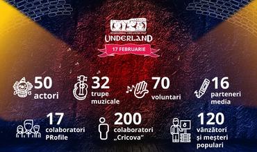Фестиваль Underland Fest открывает двери 17 февраля ®