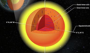 Геологи выяснили, что переворачивает магнитные полюса Земли.