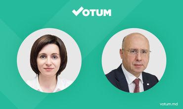 Votum.md запустил опрос по политической ситуации в стране.
