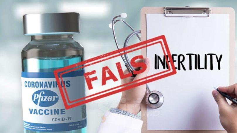 Fals: Vaccinul Pfizer-BioNTech provoacă infertilitate