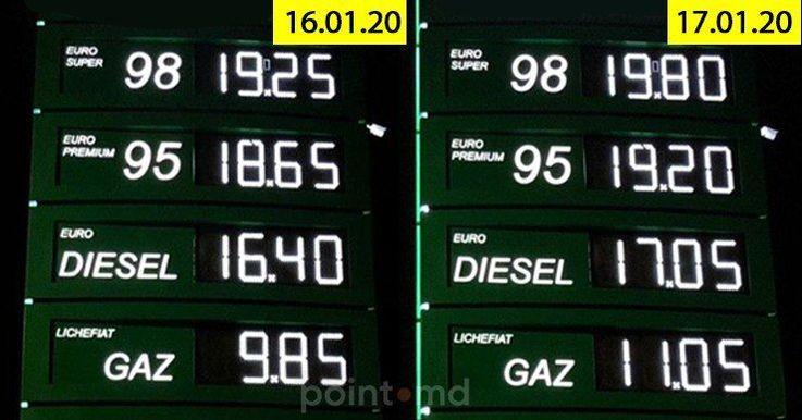 В Молдове вновь выросли цены на топливо