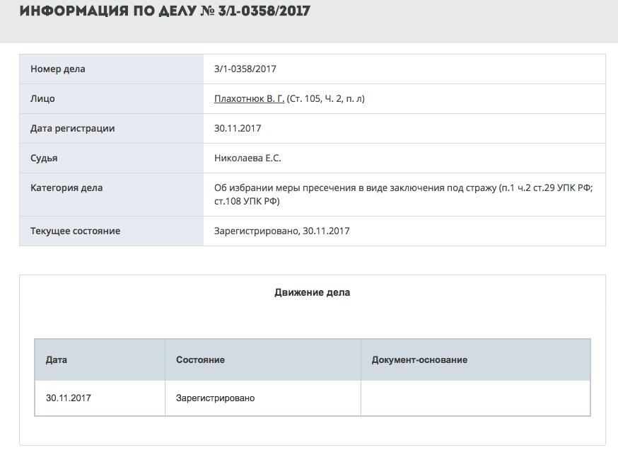 Суд в столице России заочно арестовал молдавского политика и предпринимателя Владимира Плахотнюка