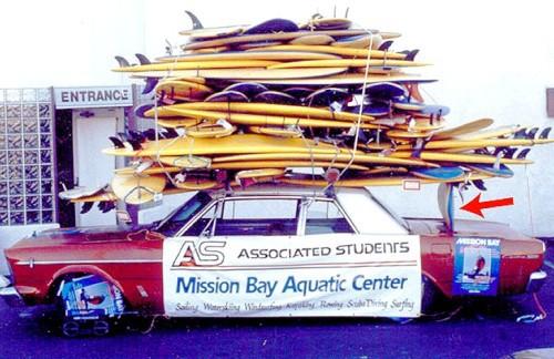 серфинг, рекорды книги гиннесса