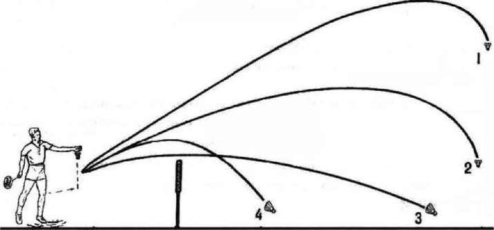 стойка, траектория