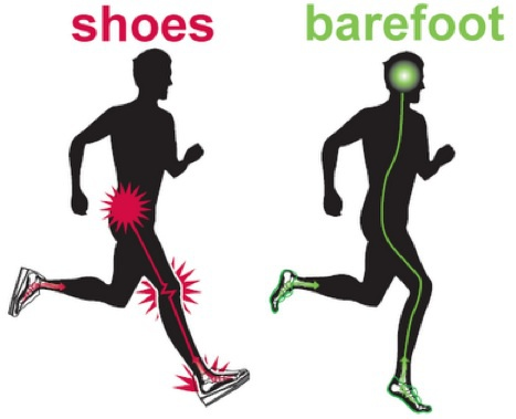 barefoot shoes, кроссовки