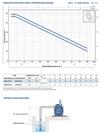 купить Самовсасывающий жидкостно-кольцевой насос Pedrollo CKRm80-E 0.55 кВт в Кишинёве