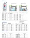 купить Скважинный глубинный насос Pedrollo UPm4/4-GE 0.75 кВт до 52 м в Кишинёве