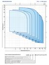 купить Скважинный глубинный насос Pedrollo DAVIS 0.75 кВт до 68 м в Кишинёве