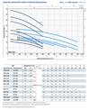 купить Центробежный насос средней производительности Pedrollo HFm/50B 0.37 кВт в Кишинёве