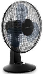 Вентилятор Trotec TVE17