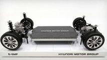 Bateriile uzate ale mașinilor Hyundai, folosite în parcuri fotovoltaice
