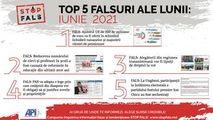 Care sunt cele mai răspândite știri false din luna iunie
