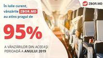 Zbor.md: Vânzările biletelor în iulie 2021 au atins 95% din iulie 2019 Ⓟ