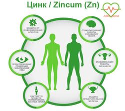 💚 Proprietăți utile ale zincului Zn