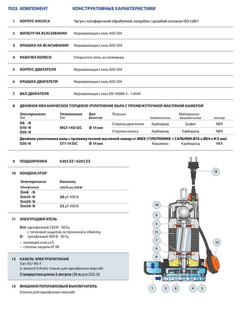 cumpără Pompa de drenaj Pedrollo Dm30-N 1.1 kW în Chișinău
