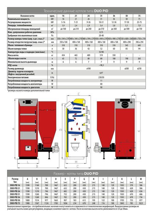 купить Твердотопливный котёл Stalmark DUO PID 36 kW в Кишинёве