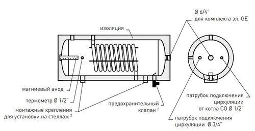 купить Бойлер горизонтальный косвенного нагрева Galmet 140 л в Кишинёве